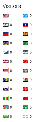 Flag Counter by Stats4U