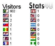 Stats4U - Besucherzähler, Live Statistiken und mehr!